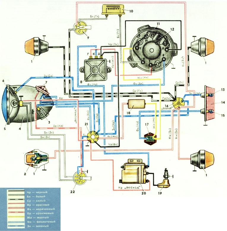 Как увеличить мощность двигателя на