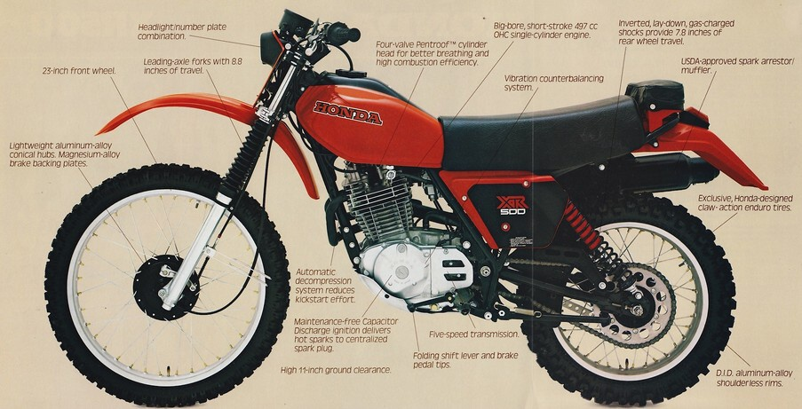 Honda Xl500s 80 Car Interior Design