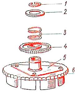 Разборка большого барабана: 1 — стопорное кольцо; 2 — упорная шайба; 3 — пружина; 4 — заводная шестерня; 5 — поводок с зубьями; 6 — барабан со звездочкой