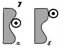Профили кулачков: а — правильный: б — неправильный (зависание педали в нижнем положении)